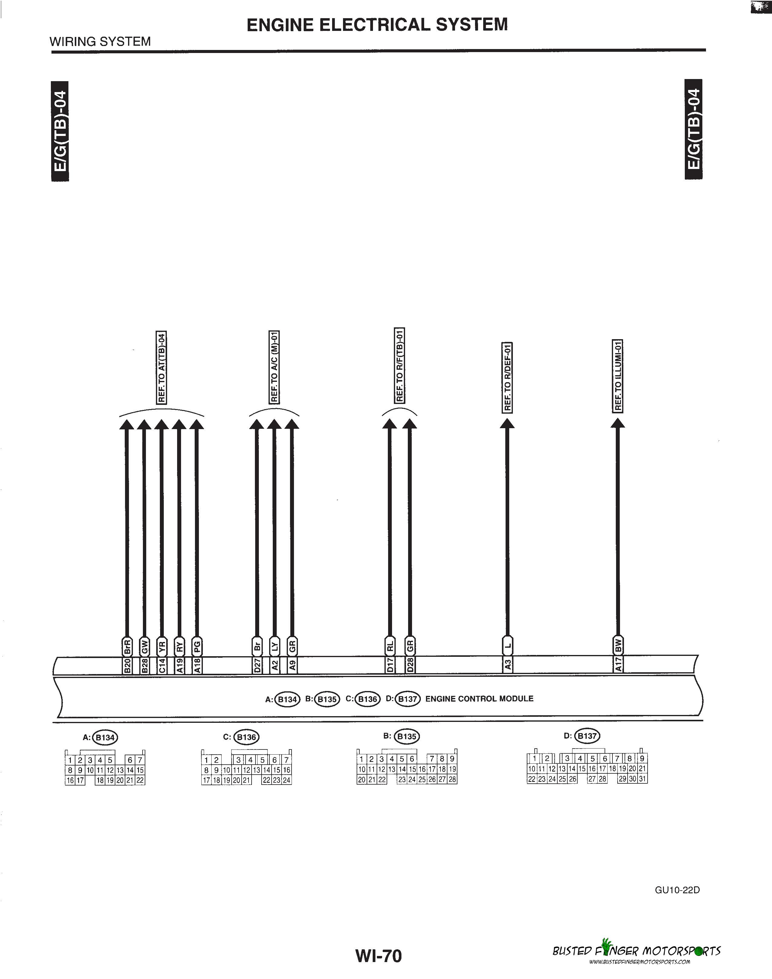 11 wrx ecu ledningsdiagram