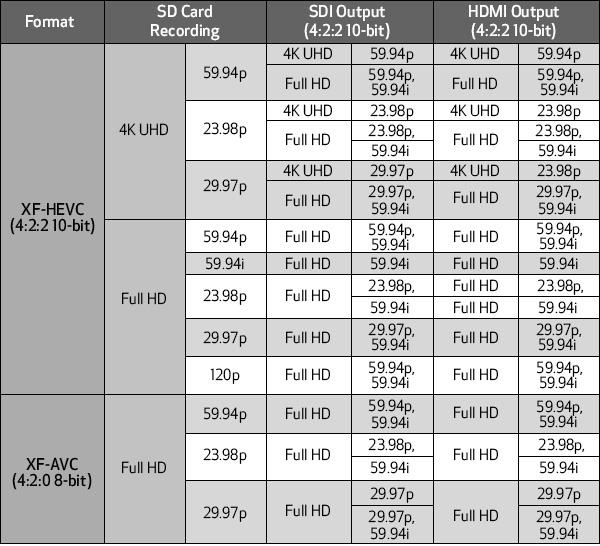 Professional XF705 Canon USA