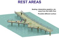 """5 MAJOR ISSUES OF CONCERN ABOUT THE """"BOARDWALK"""" PROJECT"""