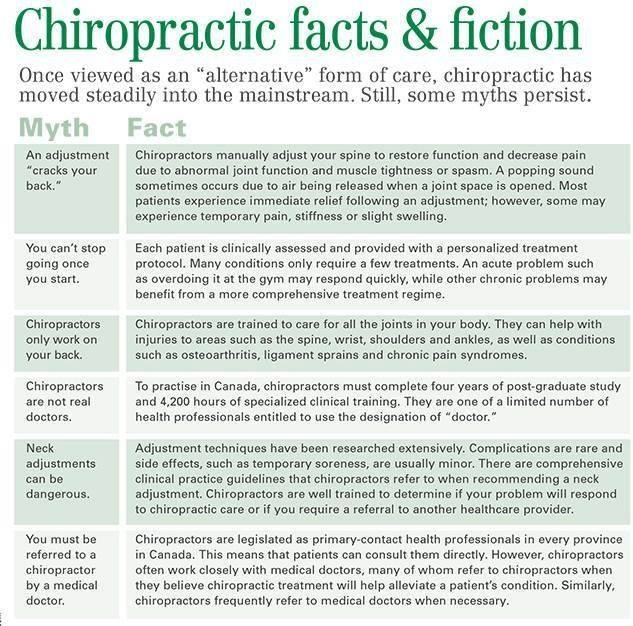 Doxey Family Chiropractic