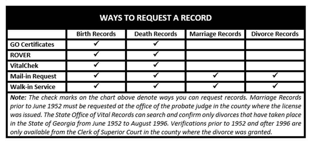 Marriage Records Georgia Department of Public Health - Free Affidavit Forms Online