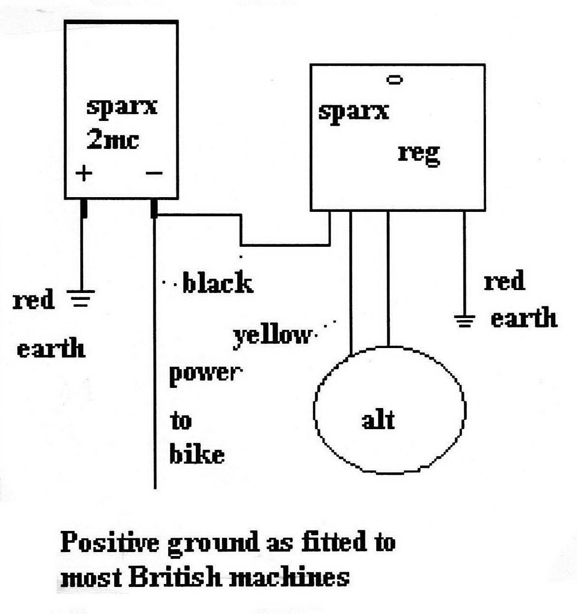 sparx electronic ignition wiring diagram