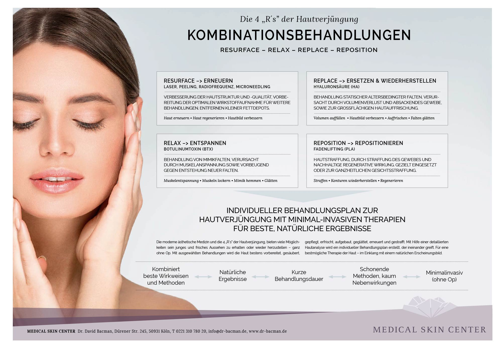 Hautarzt Spezialist Medical Skin Center Dermatologie Ästhetik Anti Aging In Köln
