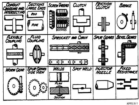 standard hvac drawing symbols