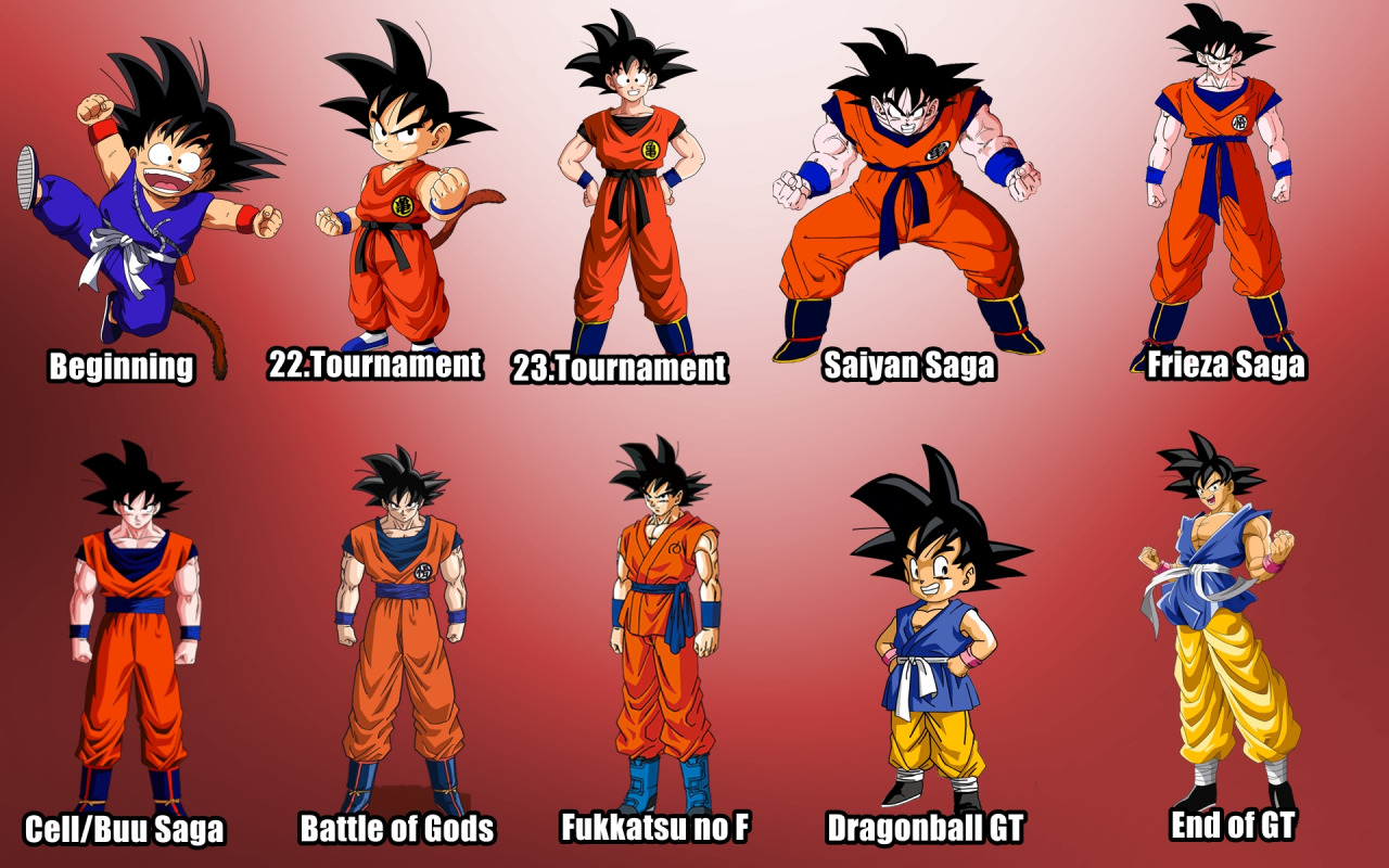 Dbz Francais Évolution Des Personnages De Dragon Ball Dragon Ball