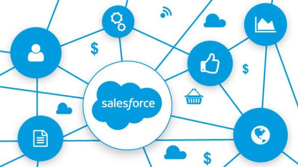 Tracking 4 Leads for a Trade in Salesforce Bonus Idea
