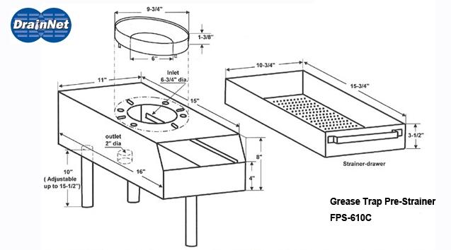 diagram 2 under the sink grease trap diagram