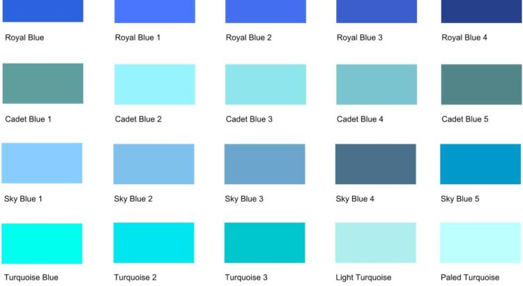 Different Shades of Blue A List With Color Names and Codes