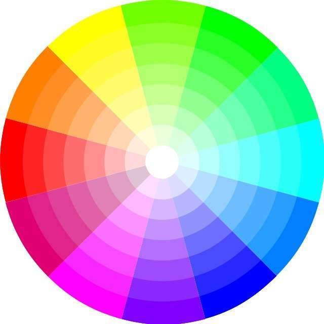 What Colors Make Blue? - Drawing Blog