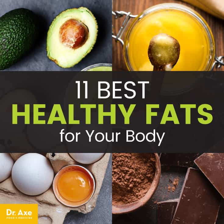 11 Best Healthy Fats for Your Body - Dr Axe
