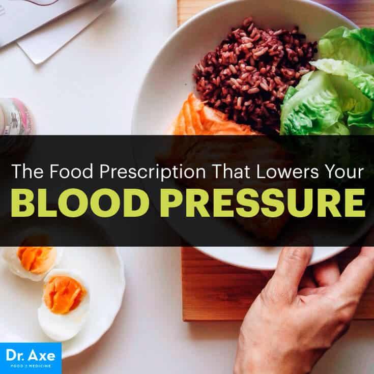 High Blood Pressure Diet  Natural Remedies - Dr Axe