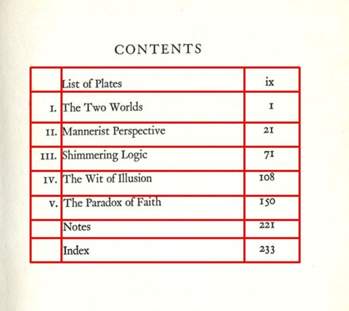 ArchBook Architectures of the Book -- Table of Contents