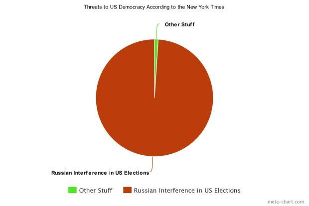 Threats to DemocracyNYT V3