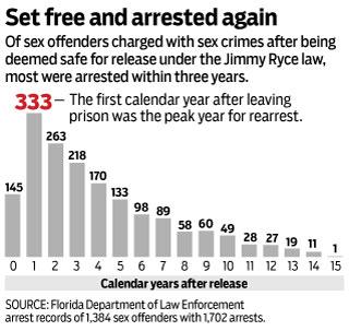 arrested320