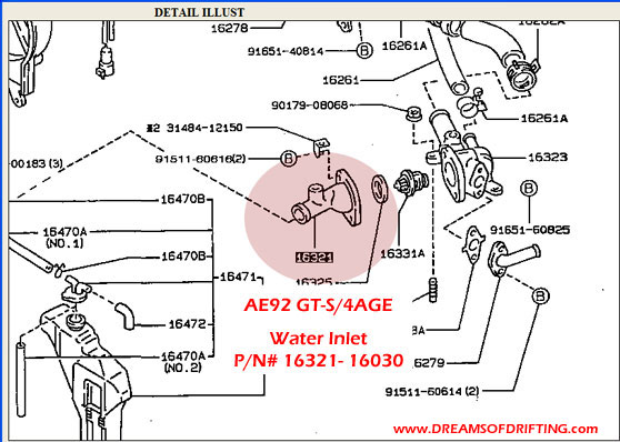 Ae86 Wiring Diagram Cooling Fan Online Wiring Diagram