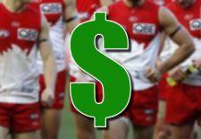 Sydney Swans AFL Fantasy Prices 2014