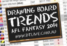 Drawing Board trends – Week 1