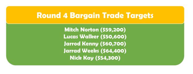Round 4 Bargain TT