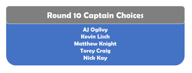 Round 10 Captains