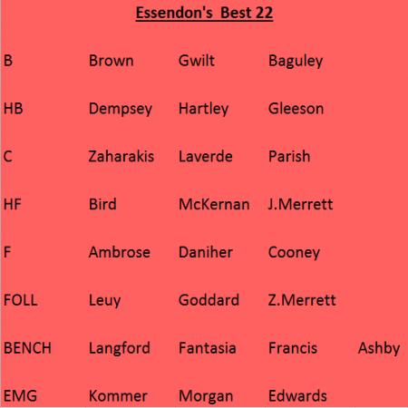 Esserndon's Best 22