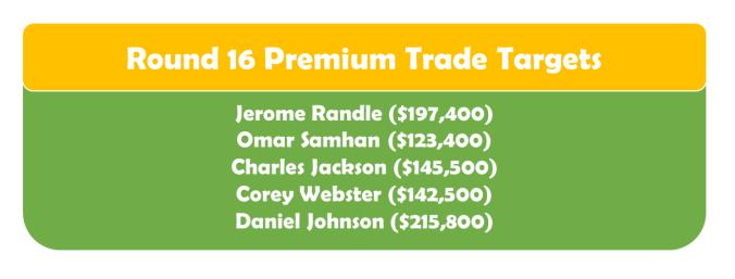 Round 16 Premium TT