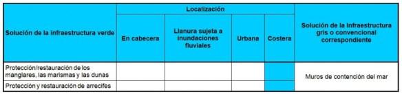 08-Control de inundaciones