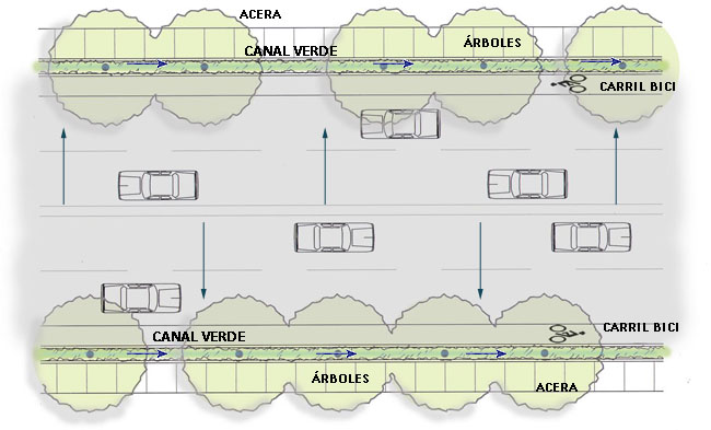Planta-canal-via-arterial