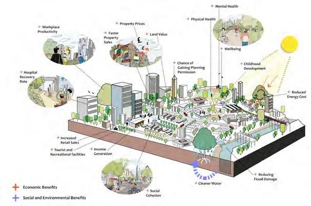 infraestructura-verde