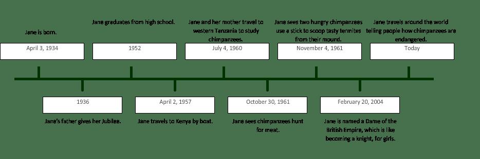 "Academic Calendar Slcc Search Results For ""printable Timeline"" – Calendar 2015"