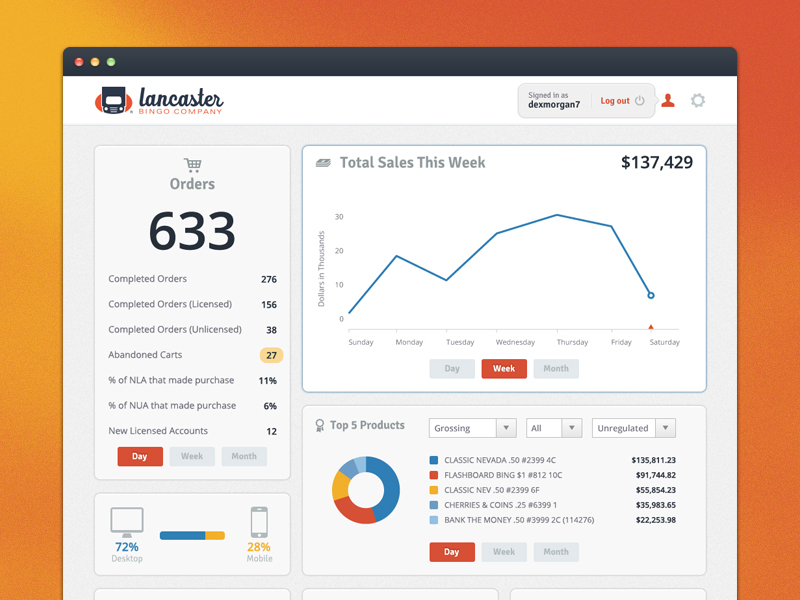 lancaster dashboard shot 20 Incredible Analytics Designs