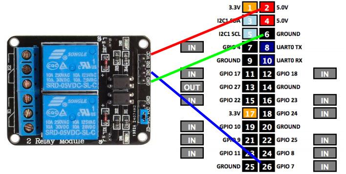 Idiot\u0027s Guide to a Raspberry Pi Garage Door Opener
