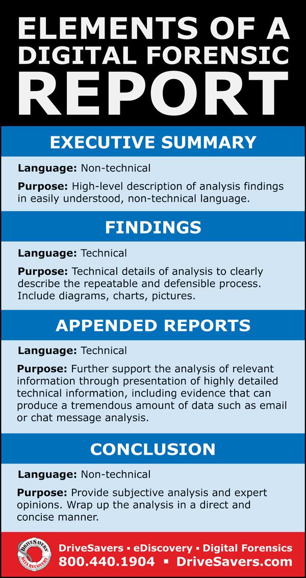 Digital Forensic Process\u2014Presentation DriveSavers - forensic report