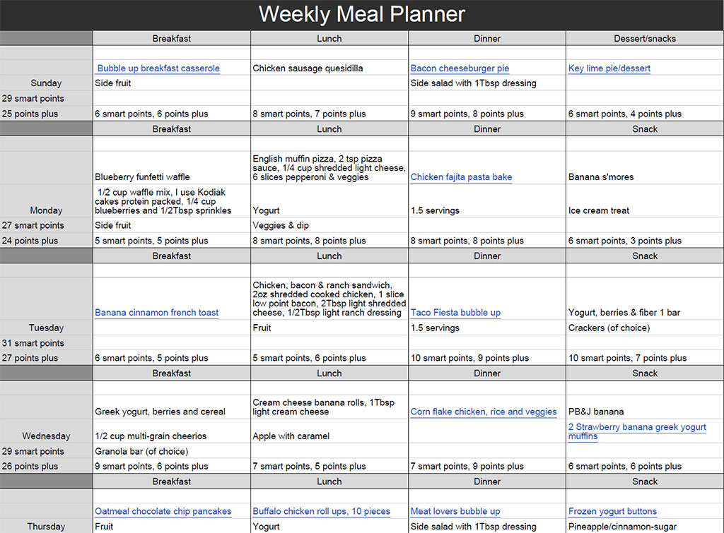 7 day meal plan for smart points  points plus - Drizzle Me Skinny