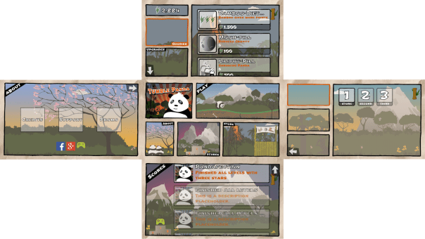 Overview over current state of the menus