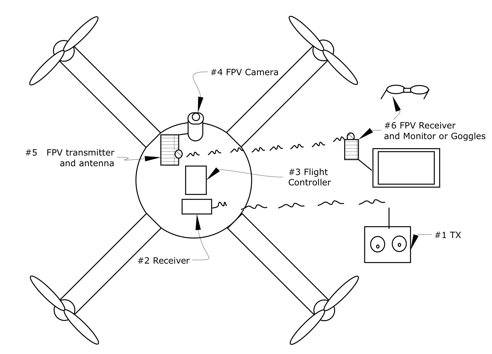 drone bee rotor wiring diagrams