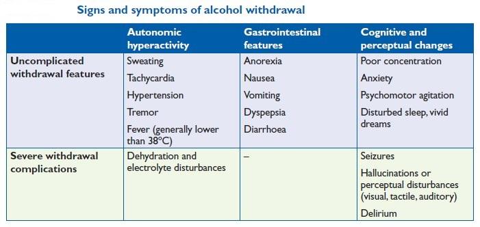 ALCOHOL (beverage based on ethanol) \u2013 Dr Rajiv Desai