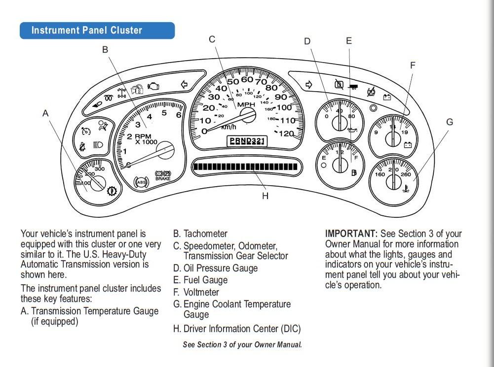 98 Chevy K1500 Suburban Wiring Diagram Schematic Diagram