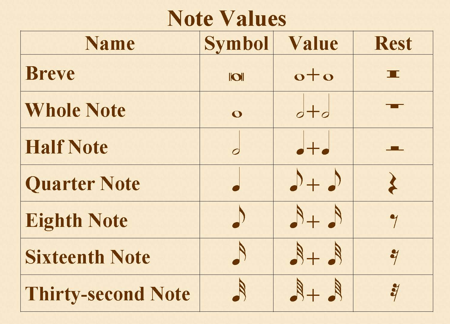 Music Notation Notes Writing Drum Music Drummersrule