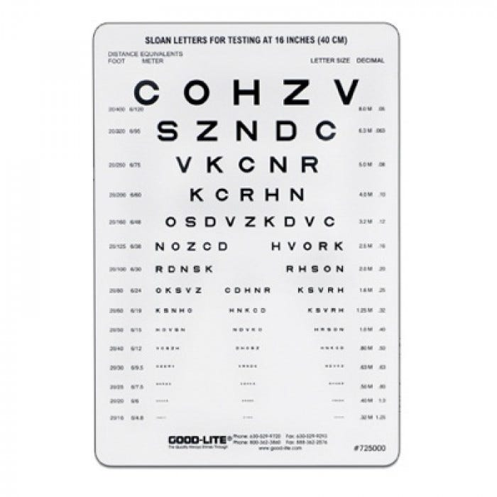 photo about Rosenbaum Chart Printable named Sloan Letter Around Eyesight Cardmedical ruler pocket-dimension