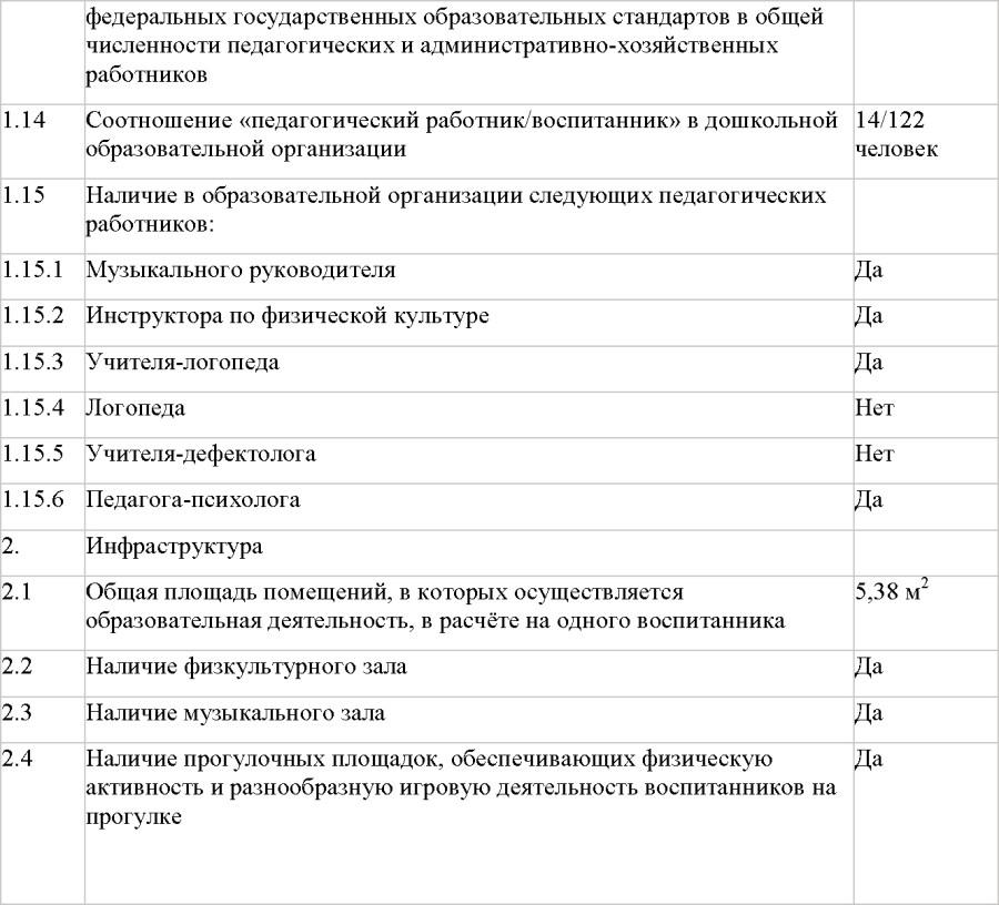 samoobsledovanie-15-16-g-25