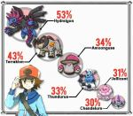 Ghost Type Pokemon List