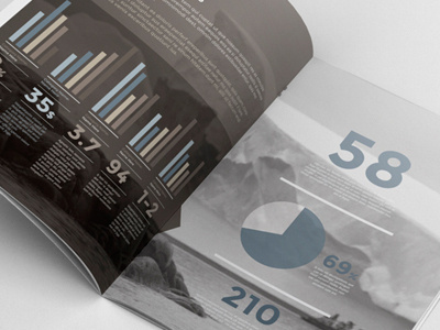 Best Layout Corporate Brochure Report Template images on Designspiration