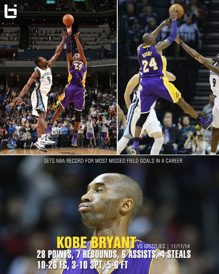 Iphone Fsu Wallpaper Kobe Bryant Goes For 28 7 6 4 In Loss To The Grizzlies