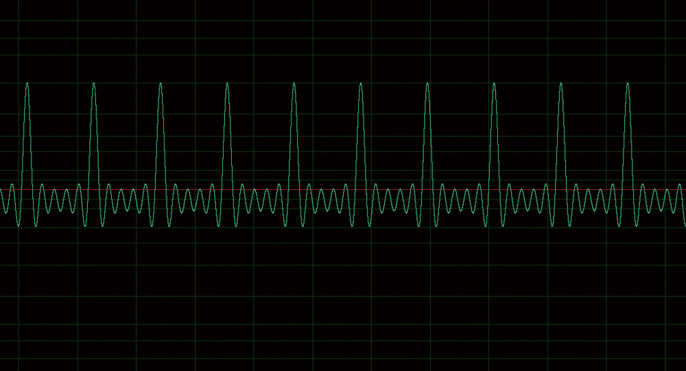 Q Why do waveforms sometimes look lop-sided ?
