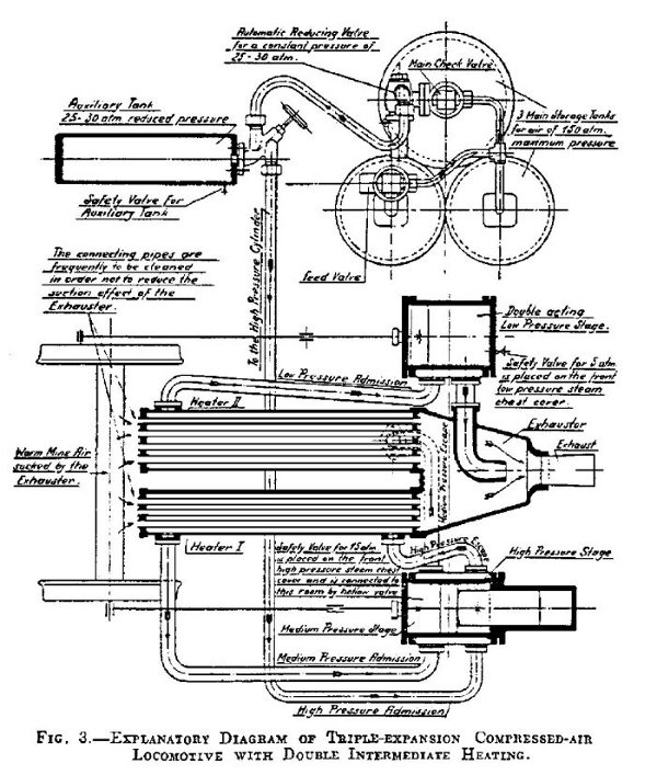 mini diagrama del motor