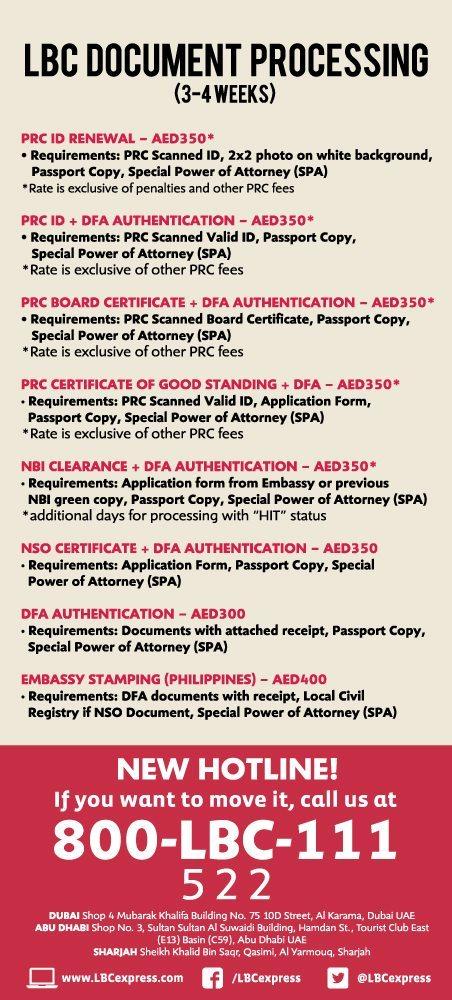 How to Process Philippine Documents in UAE via LBC Express Dubai OFW