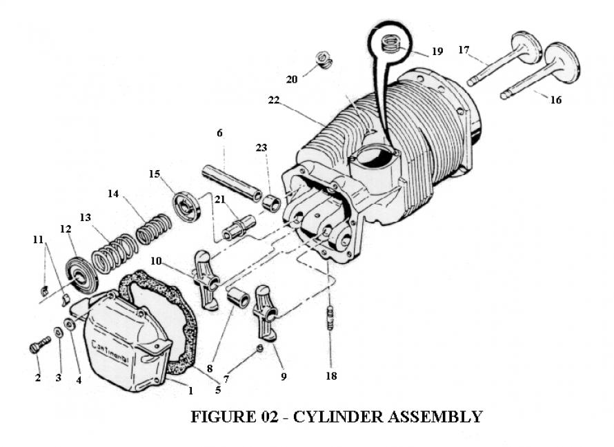 wiring diagrams also 1979 triumph spitfire ignition wiring diagram