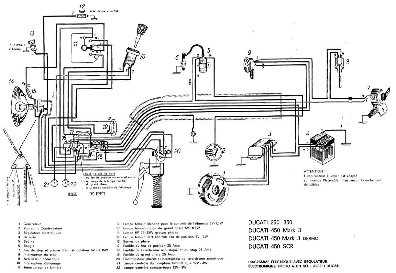 ducati 250 scrambler wiring diagram
