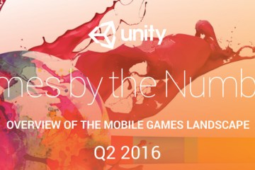 Unity-by-the-Numbers-2016-Infographic1-Final