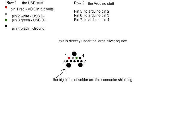Xbox Usb Adapter For Wiring Diagram Wiring Diagram